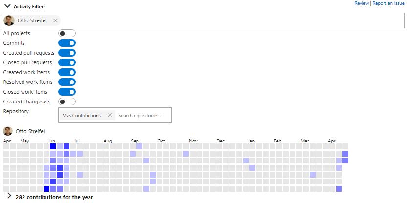 Contributions Graph - Visual Studio Marketplace